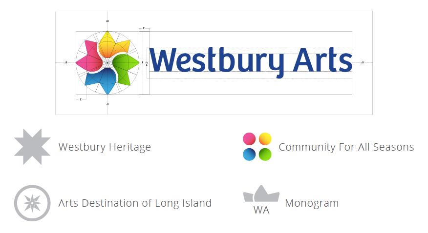 Westbury Arts Logo Inspiration